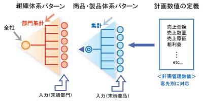 bzplan_chart04_cmp