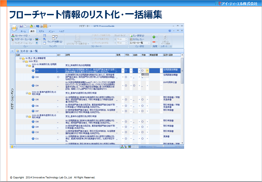 フローチャート情報のリスト化
