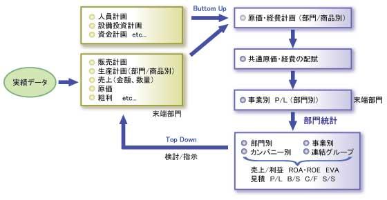bzplan_chart01_cmp