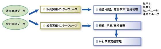 bzplan_chart02_cmp