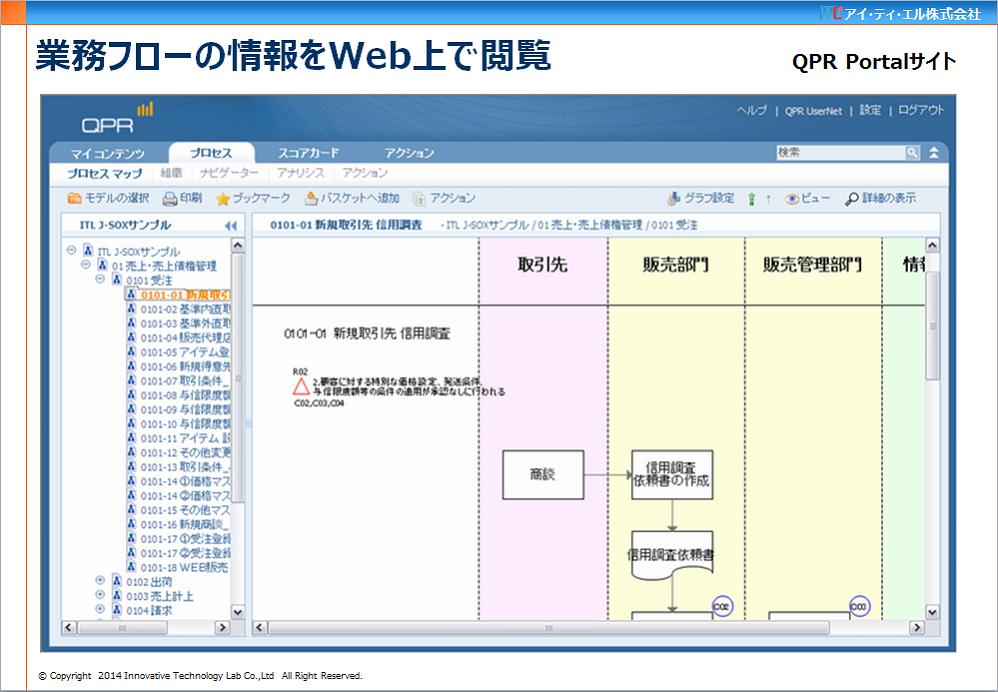 QPR Portalサイト画面